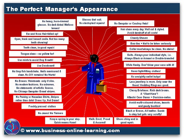 Nonverbal communication - the appearance of the Perfect Manager