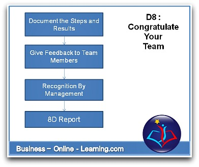 8D Report Step D8 Congratulate Your Team