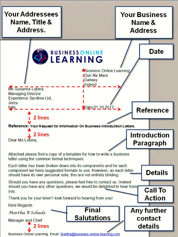 formal business letter story diagram business writing diagram