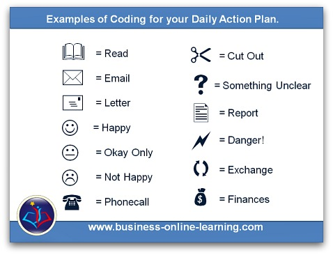 Codes For Time Management Action Plan