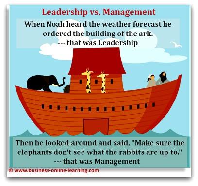 Leadership, Management and Noah
