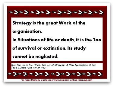 Sun Tzu - The Art Of Strategy