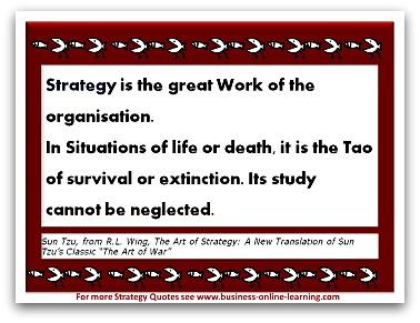 Sun Tzu - The Art Of Strategy