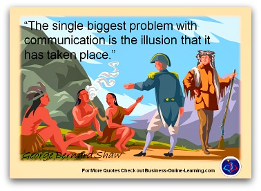 Communication Quote from George Bernard Shaw