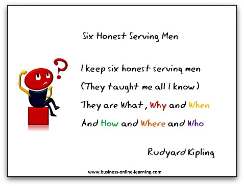 Quote By Rudyard Kipling on Six Honest Men