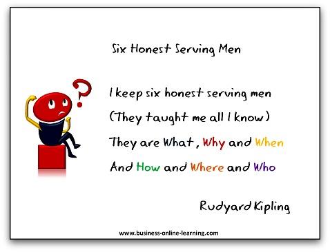 Quote By Rudyard Kipling on Six Honest Men
