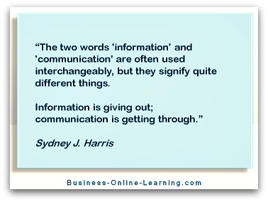 Communication Quote by Sidney Harris