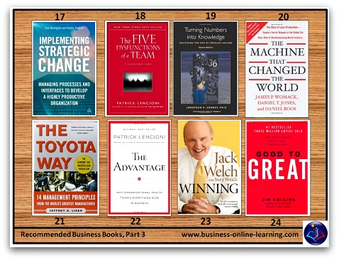 BusinessOnlineLearning Highly recommended Business Books Part 3