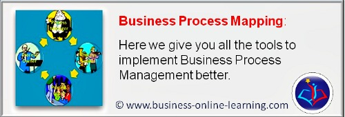 business process mapping for the individual or an organisation