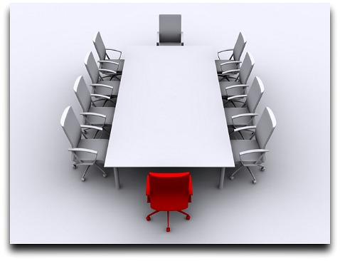 Time Management And Work Meetings