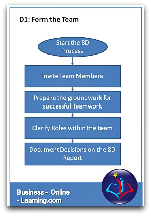 8D Process D1: Form a Team