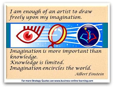 Strategy Quote by Albert Einstein