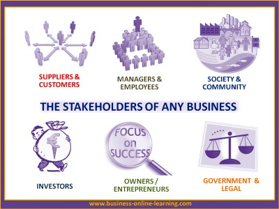 Stakeholders In A Business