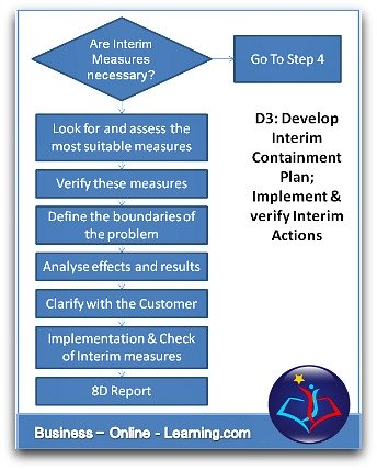8D Process Step 3 Planning Containment Measures