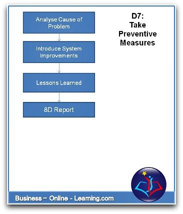 8D Process Step D7 Taking Preventive Measures