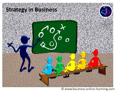 Strategy In Business
