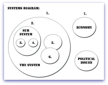 Systems diagram system diagram ccuart Images