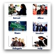 10 Successful Ways In Empowering Staff