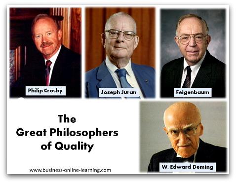 Main Philosophers behind TQM